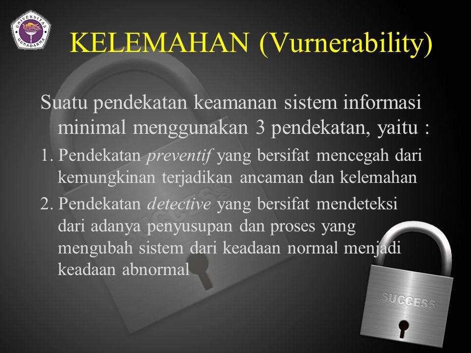 KELEMAHAN (Vurnerability) Cacat sistem bisa terjadi pada prosedur, peralatan, maupun perangkat lunak yang dimiliki, contoh yang mungkin terjadi seperti : Seting firewall yang membuka telnet sehingga dapat diakses dari luar, atau Seting VPN yang tidak di ikuti oleh penerapan kerberos atau NAT.