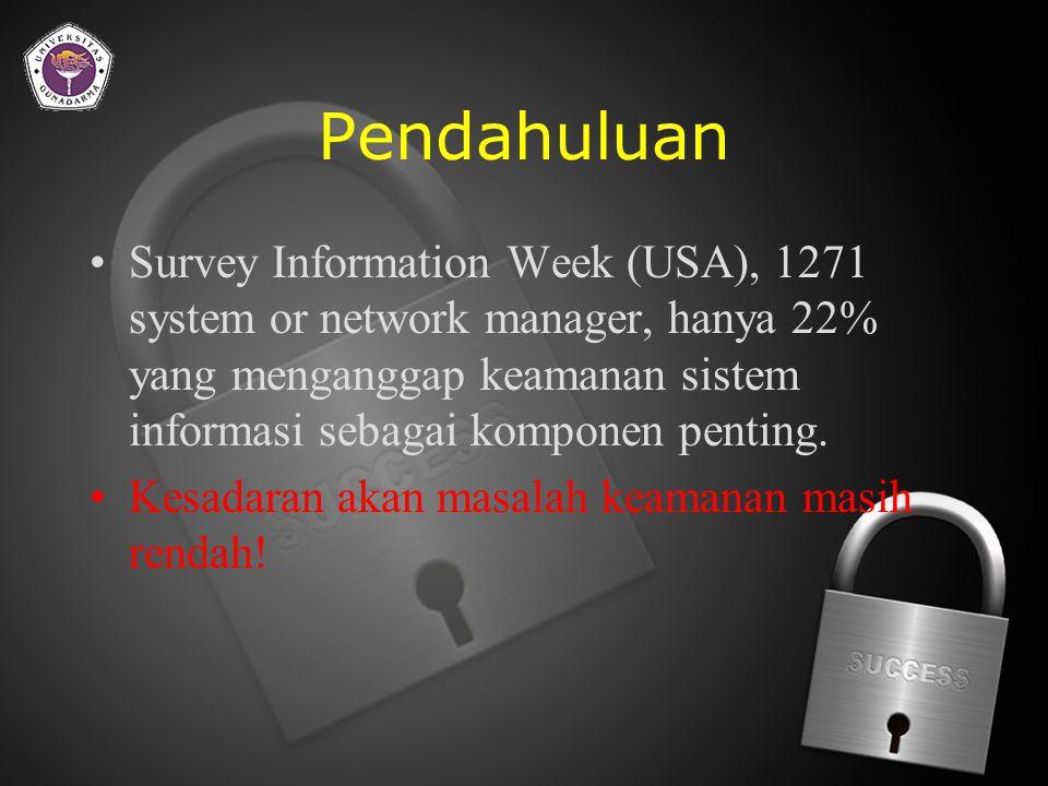 Pendahuluan Informasi saat ini sudah menjadi sebuah komoditi yang sangat penting.