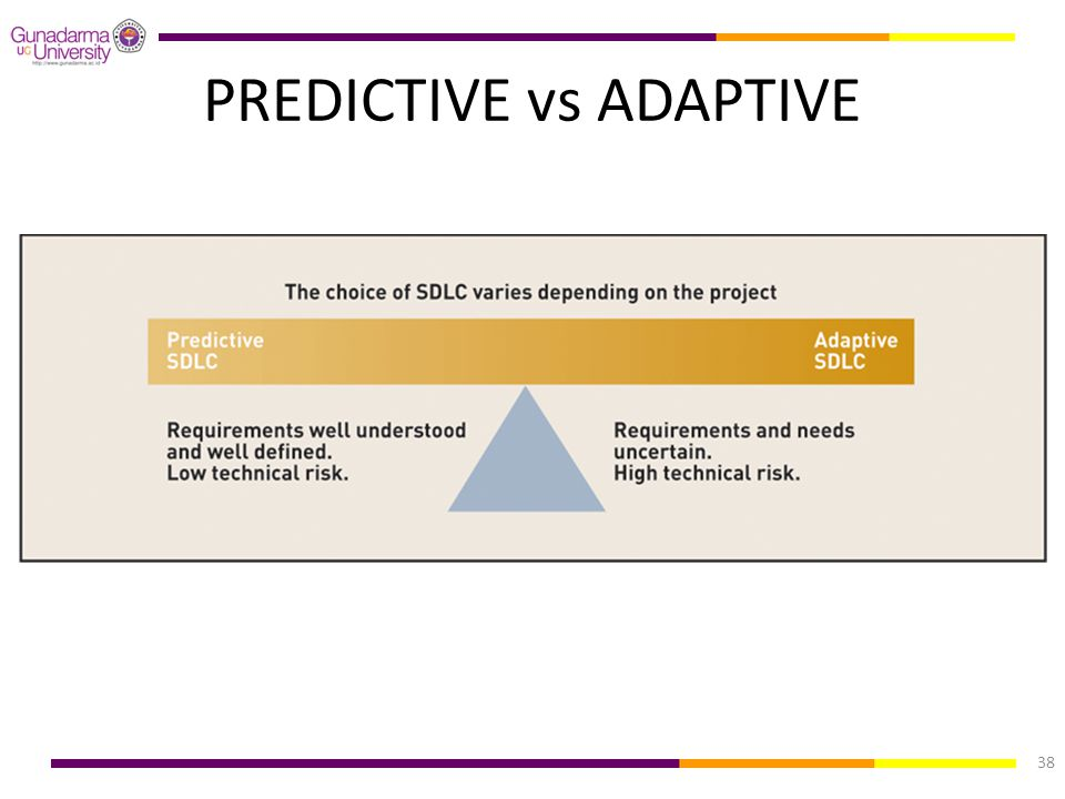 PREDICTIVE vs ADAPTIVE 38