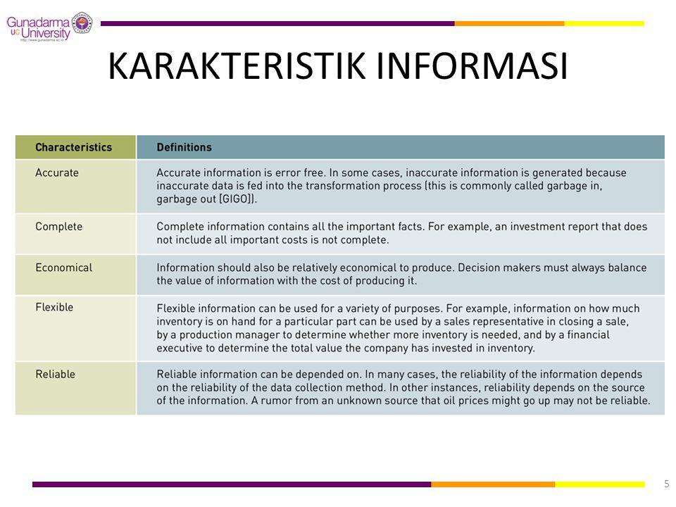 KARAKTERISTIK INFORMASI 5