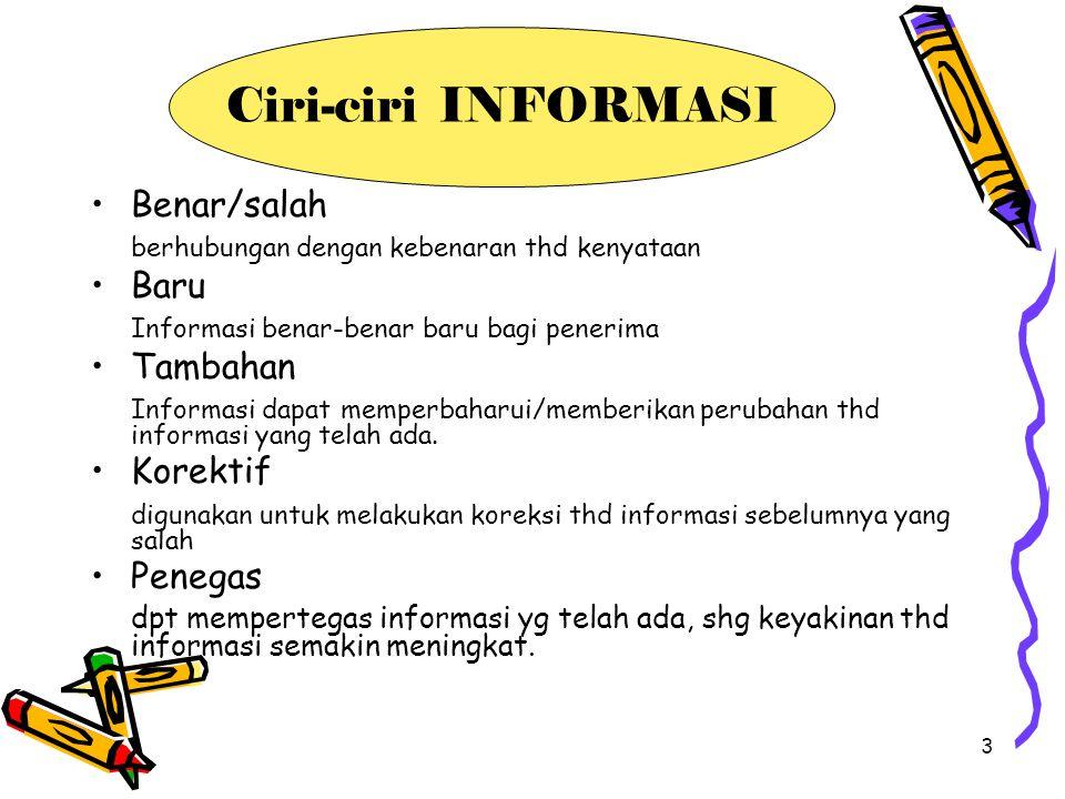 3 Benar/salah berhubungan dengan kebenaran thd kenyataan Baru Informasi benar-benar baru bagi penerima Tambahan Informasi dapat memperbaharui/memberikan perubahan thd informasi yang telah ada.