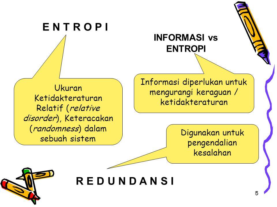 5 E N T R O P I Ukuran Ketidakteraturan Relatif (relative disorder), Keteracakan (randomness) dalam sebuah sistem INFORMASI vs ENTROPI Informasi diperlukan untuk mengurangi keraguan / ketidakteraturan R E D U N D A N S I Digunakan untuk pengendalian kesalahan