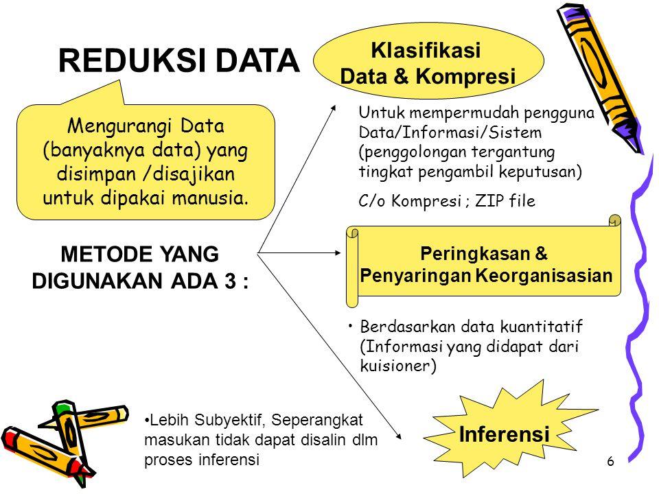 6 REDUKSI DATA Mengurangi Data (banyaknya data) yang disimpan /disajikan untuk dipakai manusia.