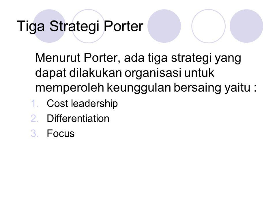 Tiga Strategi Porter Menurut Porter, ada tiga strategi yang dapat dilakukan organisasi untuk memperoleh keunggulan bersaing yaitu : 1.Cost leadership