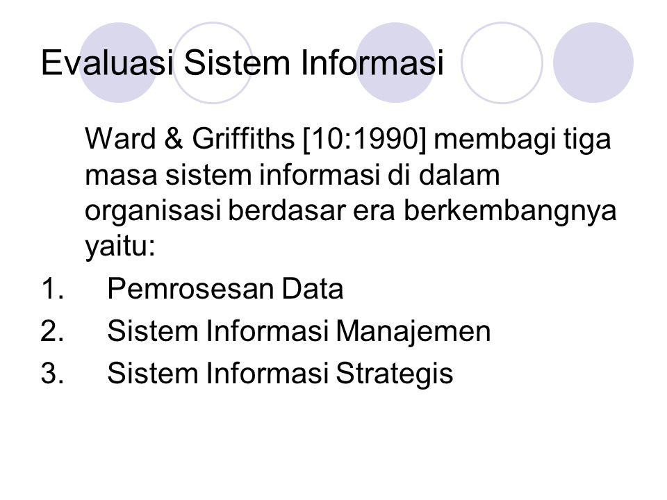 Evaluasi Sistem Informasi Ward & Griffiths [10:1990] membagi tiga masa sistem informasi di dalam organisasi berdasar era berkembangnya yaitu: 1.Pemros