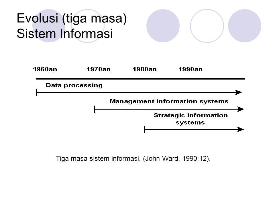 Evolusi (tiga masa) Sistem Informasi Tiga masa sistem informasi, (John Ward, 1990:12).