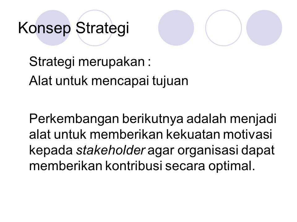 Konsep Strategi Strategi merupakan : Alat untuk mencapai tujuan Perkembangan berikutnya adalah menjadi alat untuk memberikan kekuatan motivasi kepada