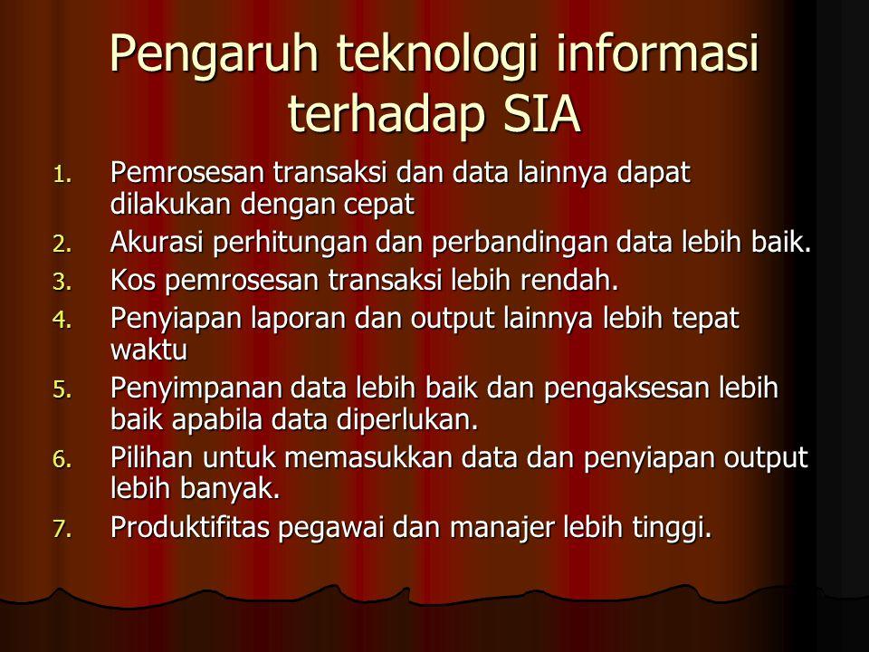 Pengaruh teknologi informasi terhadap SIA 1. Pemrosesan transaksi dan data lainnya dapat dilakukan dengan cepat 2. Akurasi perhitungan dan perbandinga
