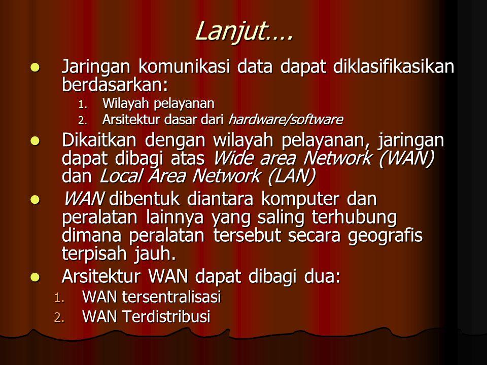 Lanjut…. Jaringan komunikasi data dapat diklasifikasikan berdasarkan: Jaringan komunikasi data dapat diklasifikasikan berdasarkan: 1. Wilayah pelayana