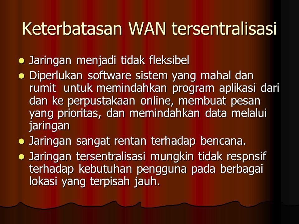 Keterbatasan WAN tersentralisasi Jaringan menjadi tidak fleksibel Jaringan menjadi tidak fleksibel Diperlukan software sistem yang mahal dan rumit unt