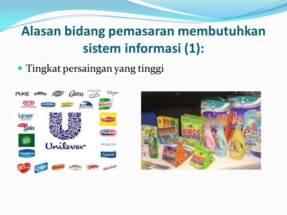 Alasan bidang pemasaran membutuhkan sistem informasi (1): Tingkat persaingan yang tinggi