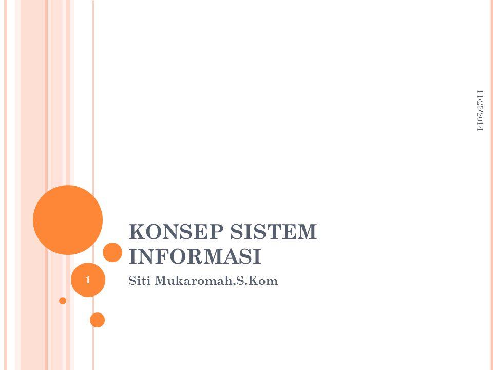 KONSEP SISTEM INFORMASI Siti Mukaromah,S.Kom 11/25/2014 1