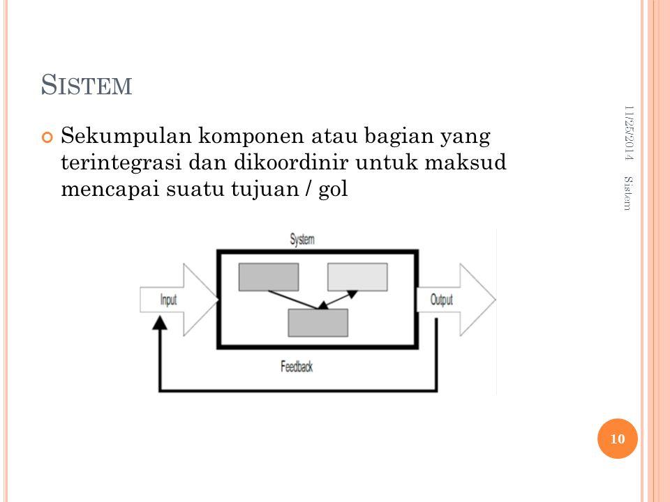 S ISTEM Sekumpulan komponen atau bagian yang terintegrasi dan dikoordinir untuk maksud mencapai suatu tujuan / gol 11/25/2014 10 Sistem