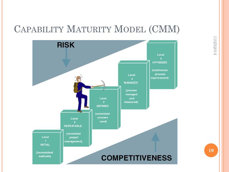 C APABILITY M ATURITY M ODEL (CMM) 11/25/2014 19