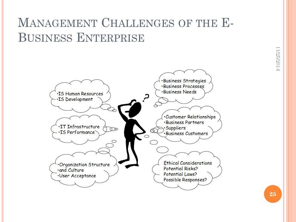 M ANAGEMENT C HALLENGES OF THE E- B USINESS E NTERPRISE 11/25/2014 25