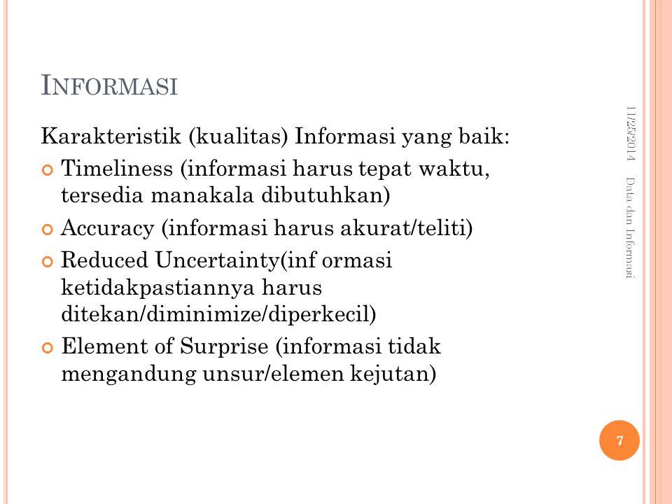 I NFORMASI Karakteristik (kualitas) Informasi yang baik: Timeliness (informasi harus tepat waktu, tersedia manakala dibutuhkan) Accuracy (informasi ha