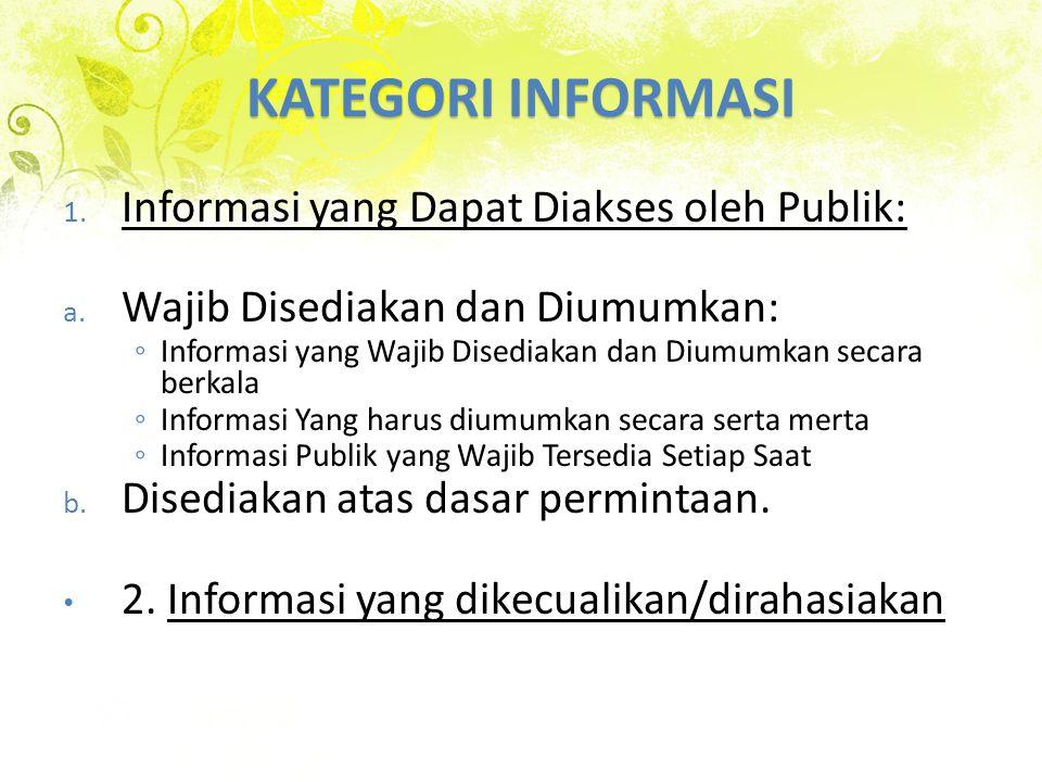 KATEGORI INFORMASI 1. Informasi yang Dapat Diakses oleh Publik: a. Wajib Disediakan dan Diumumkan: ◦ Informasi yang Wajib Disediakan dan Diumumkan sec