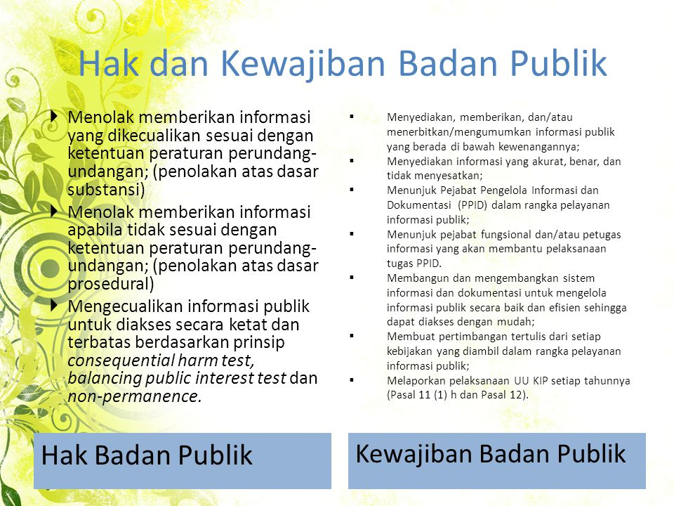 Hak dan Kewajiban Badan Publik Hak Badan Publik Kewajiban Badan Publik  Menolak memberikan informasi yang dikecualikan sesuai dengan ketentuan peraturan perundang- undangan; (penolakan atas dasar substansi)  Menolak memberikan informasi apabila tidak sesuai dengan ketentuan peraturan perundang- undangan; (penolakan atas dasar prosedural)  Mengecualikan informasi publik untuk diakses secara ketat dan terbatas berdasarkan prinsip consequential harm test, balancing public interest test dan non-permanence.
