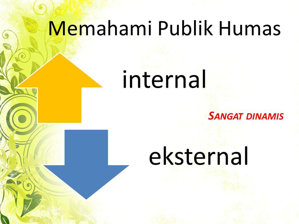 Memahami Publik Humas internal eksternal S ANGAT DINAMIS