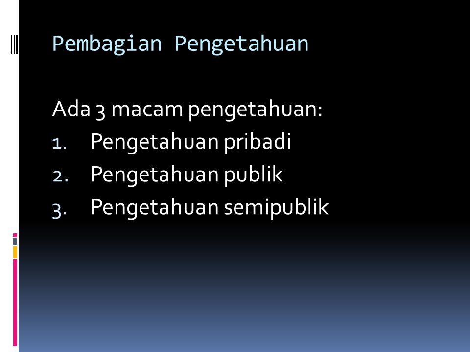 Pembagian Pengetahuan Ada 3 macam pengetahuan: 1. Pengetahuan pribadi 2. Pengetahuan publik 3. Pengetahuan semipublik