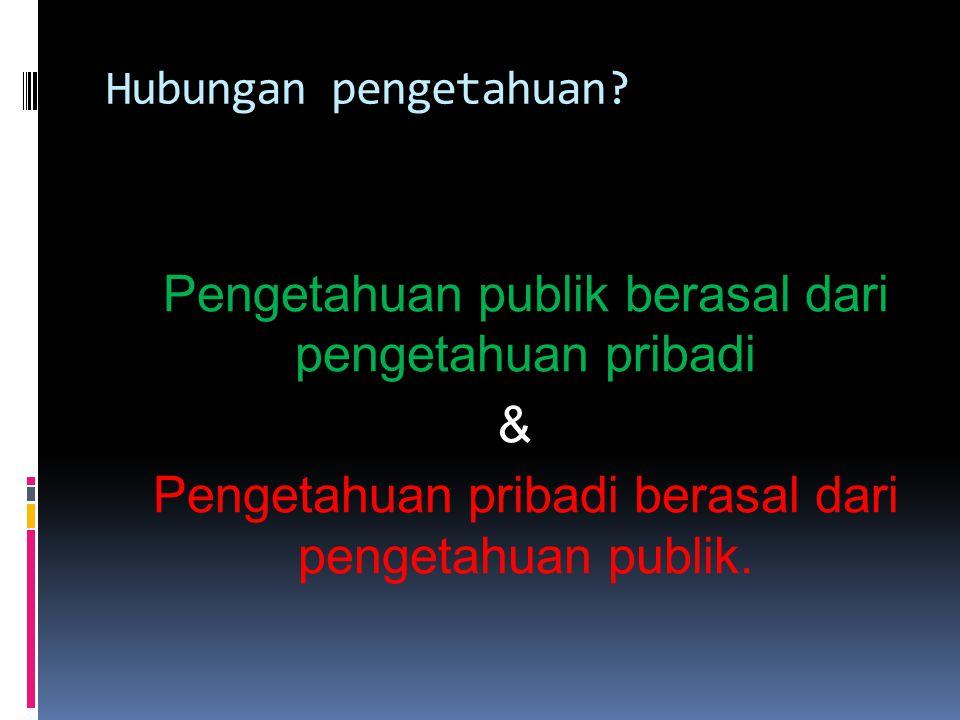 Hubungan pengetahuan? Pengetahuan publik berasal dari pengetahuan pribadi & Pengetahuan pribadi berasal dari pengetahuan publik.