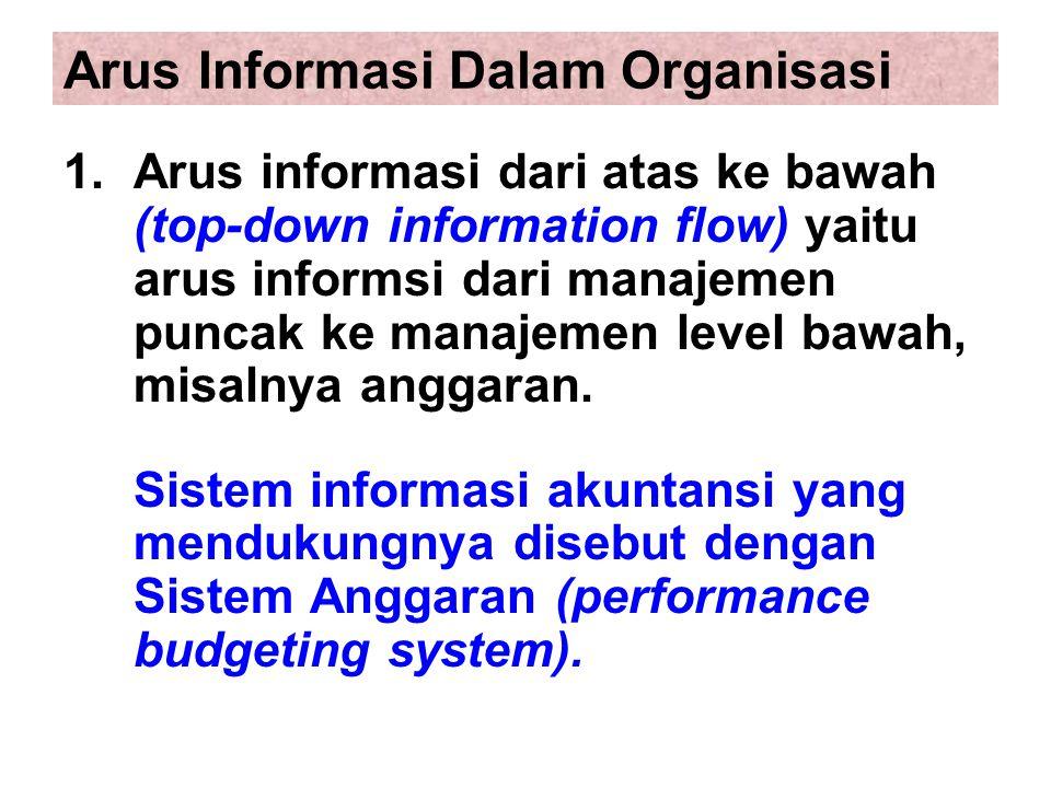 Arus Informasi Dalam Organisasi 1.Arus informasi dari atas ke bawah (top-down information flow) yaitu arus informsi dari manajemen puncak ke manajemen level bawah, misalnya anggaran.