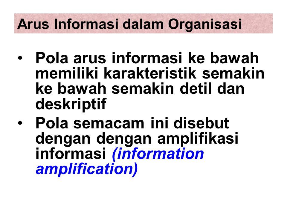 Arus Informasi dalam Organisasi Pola arus informasi ke bawah memiliki karakteristik semakin ke bawah semakin detil dan deskriptif Pola semacam ini disebut dengan dengan amplifikasi informasi (information amplification)