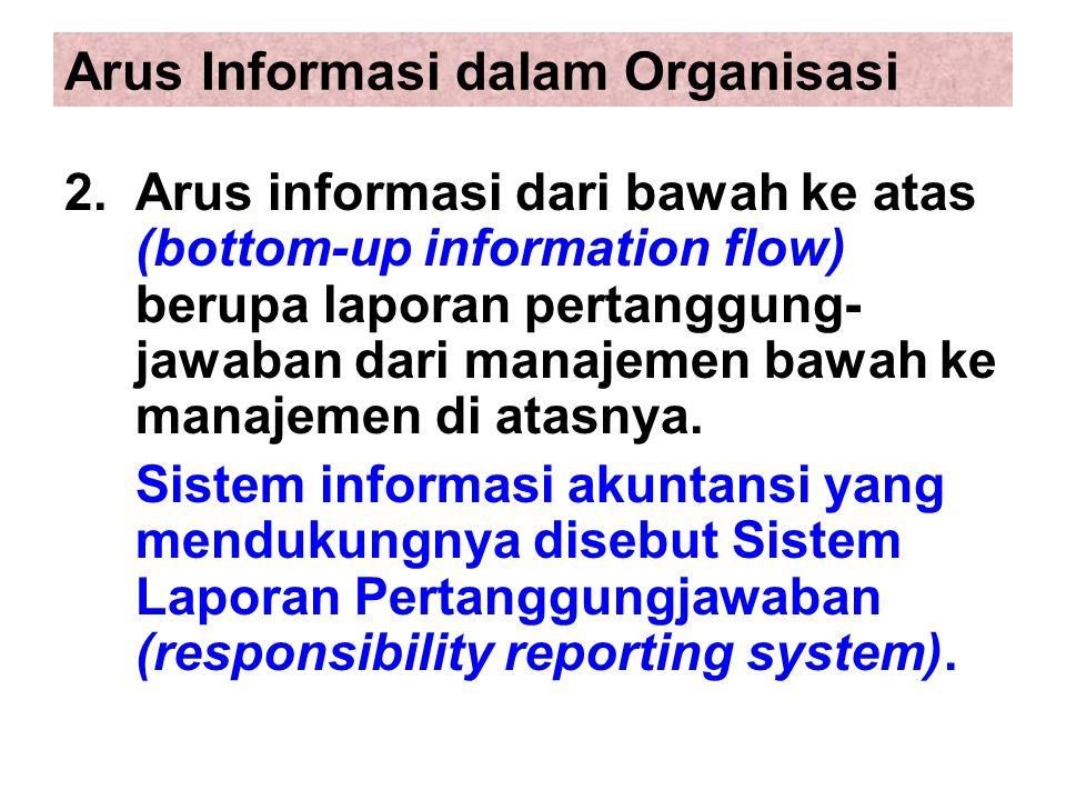Arus Informasi dalam Organisasi 2.Arus informasi dari bawah ke atas (bottom-up information flow) berupa laporan pertanggung- jawaban dari manajemen bawah ke manajemen di atasnya.