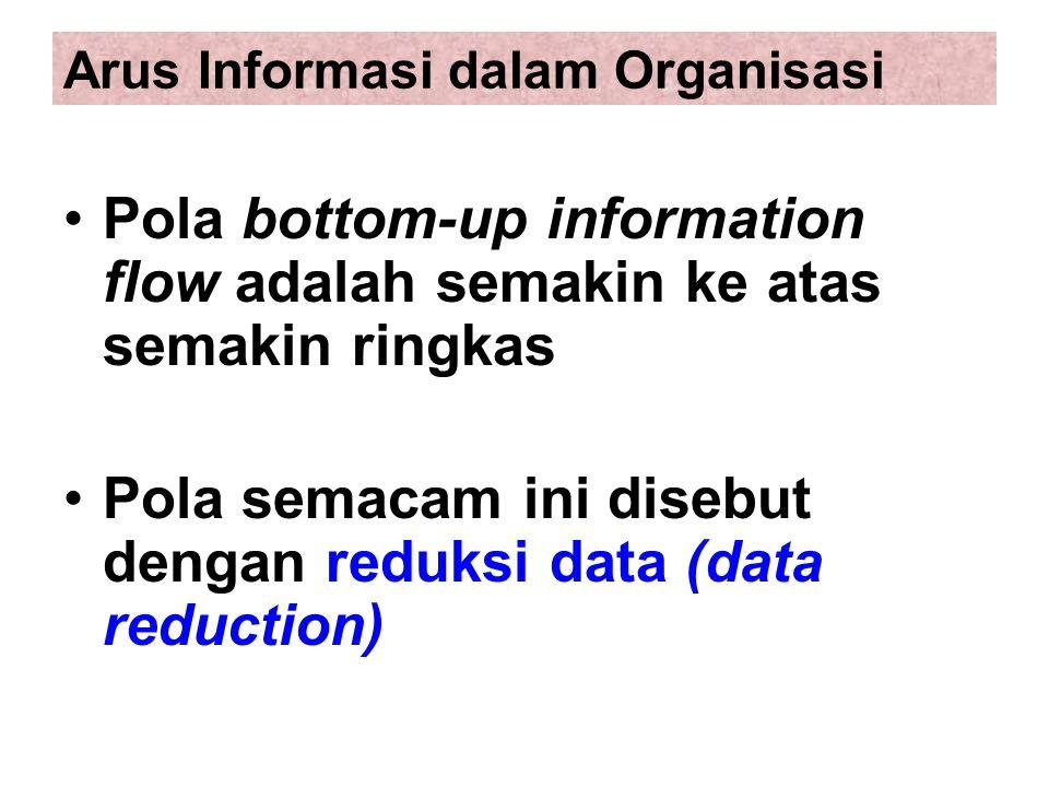 Arus Informasi dalam Organisasi Pola bottom-up information flow adalah semakin ke atas semakin ringkas Pola semacam ini disebut dengan reduksi data (data reduction)