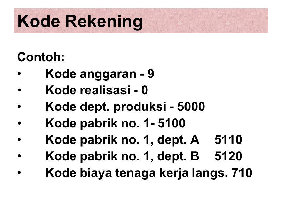 Kode Rekening Contoh: Kode anggaran - 9 Kode realisasi - 0 Kode dept.