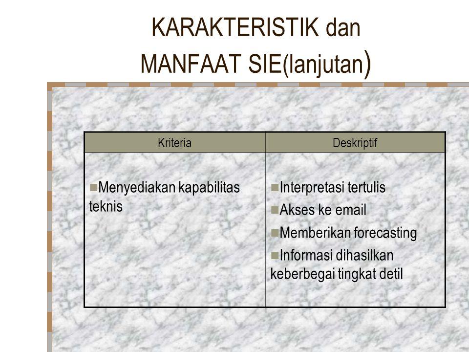 KARAKTERISTIK dan MANFAAT SIE(lanjutan ) KriteriaDeskriptif Menyediakan kapabilitas teknis Interpretasi tertulis Akses ke email Memberikan forecasting