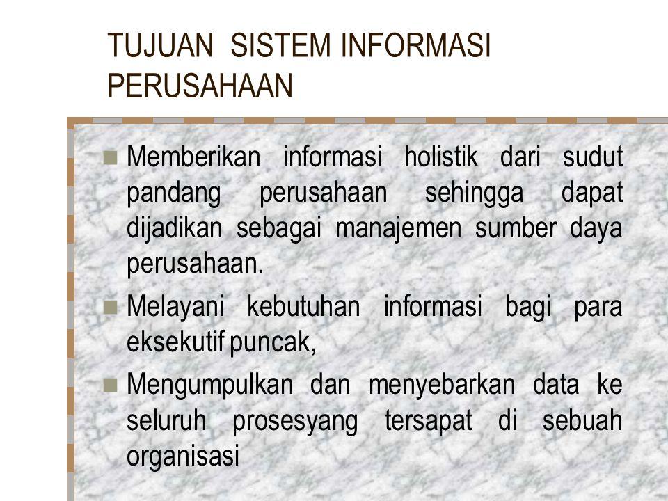 TUJUAN SISTEM INFORMASI PERUSAHAAN Memberikan informasi holistik dari sudut pandang perusahaan sehingga dapat dijadikan sebagai manajemen sumber daya