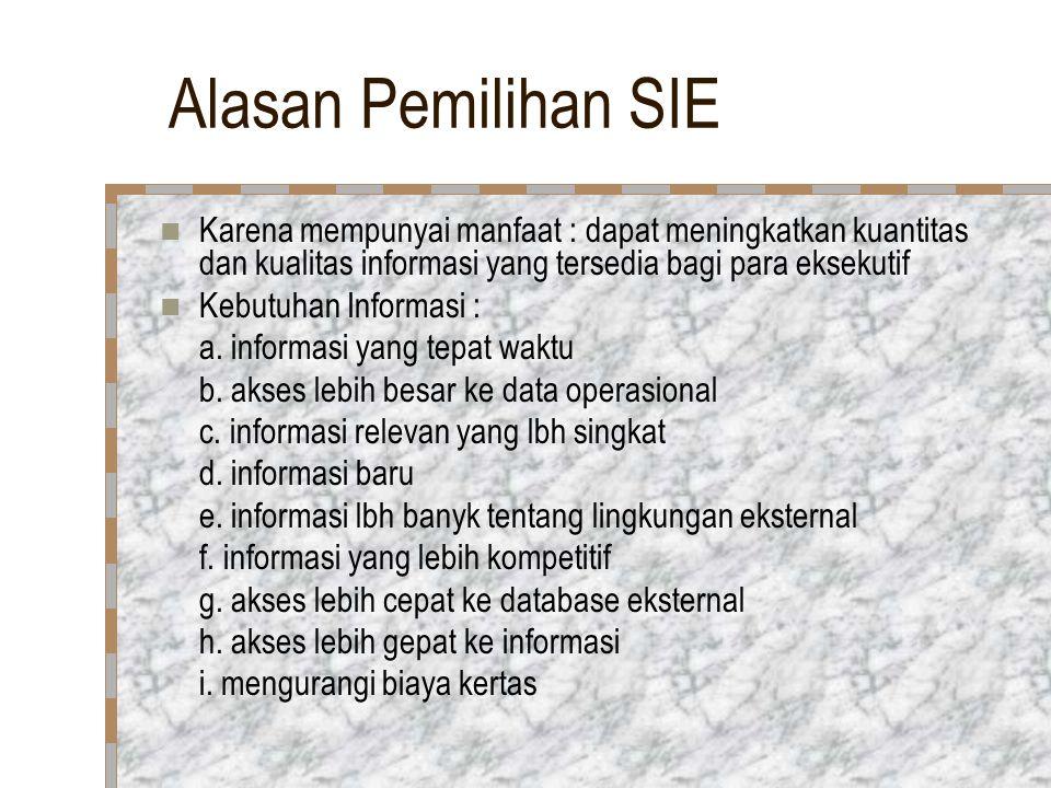 Alasan Pemilihan SIE Karena mempunyai manfaat : dapat meningkatkan kuantitas dan kualitas informasi yang tersedia bagi para eksekutif Kebutuhan Inform