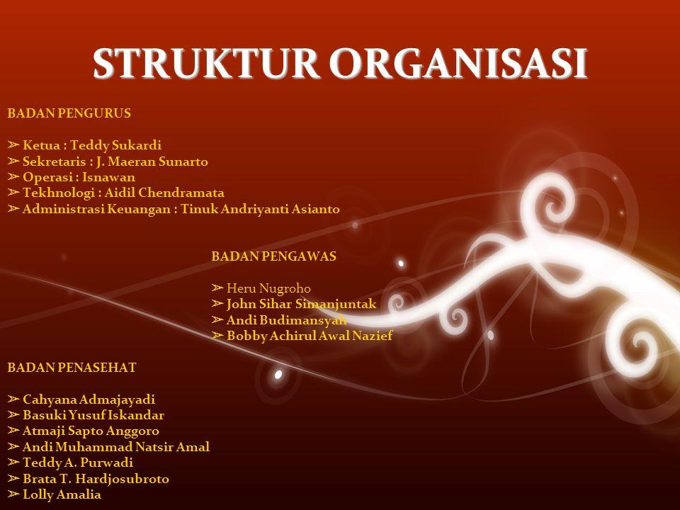 STRUKTUR ORGANISASI BADAN PENGURUS ➢ Ketua : Teddy Sukardi ➢ Sekretaris : J.