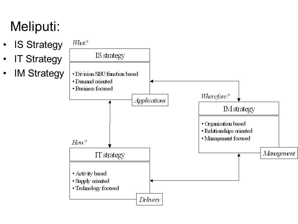 5. Client Server System: