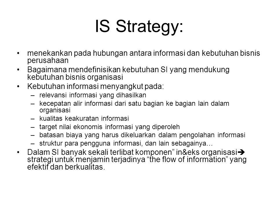IS Strategy: menekankan pada hubungan antara informasi dan kebutuhan bisnis perusahaan Bagaimana mendefinisikan kebutuhan SI yang mendukung kebutuhan