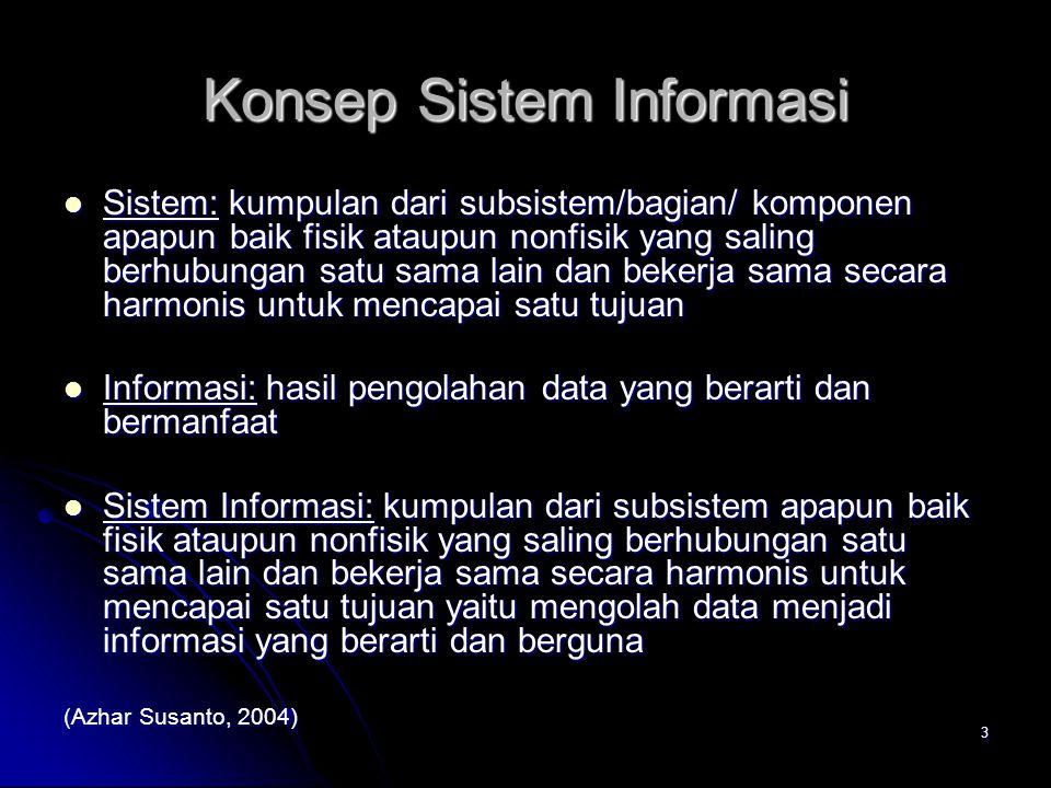 3 Konsep Sistem Informasi Sistem: kumpulan dari subsistem/bagian/ komponen apapun baik fisik ataupun nonfisik yang saling berhubungan satu sama lain d