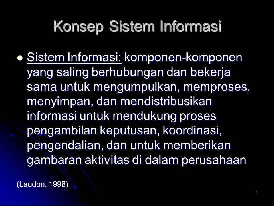 4 Konsep Sistem Informasi Sistem Informasi: komponen-komponen yang saling berhubungan dan bekerja sama untuk mengumpulkan, memproses, menyimpan, dan m