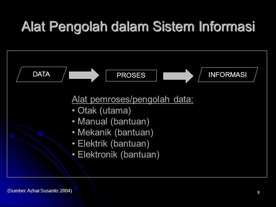 8 Alat Pengolah dalam Sistem Informasi DATA PROSES INFORMASI Alat pemroses/pengolah data: Otak (utama) Manual (bantuan) Mekanik (bantuan) Elektrik (ba