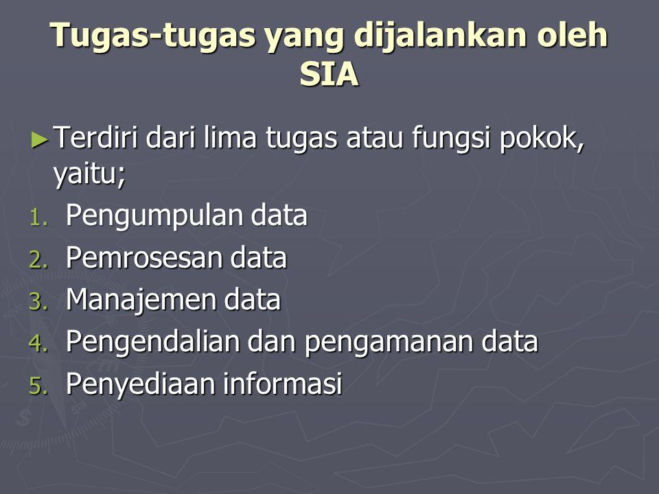 Tugas-tugas yang dijalankan oleh SIA ► Terdiri dari lima tugas atau fungsi pokok, yaitu; 1. Pengumpulan data 2. Pemrosesan data 3. Manajemen data 4. P
