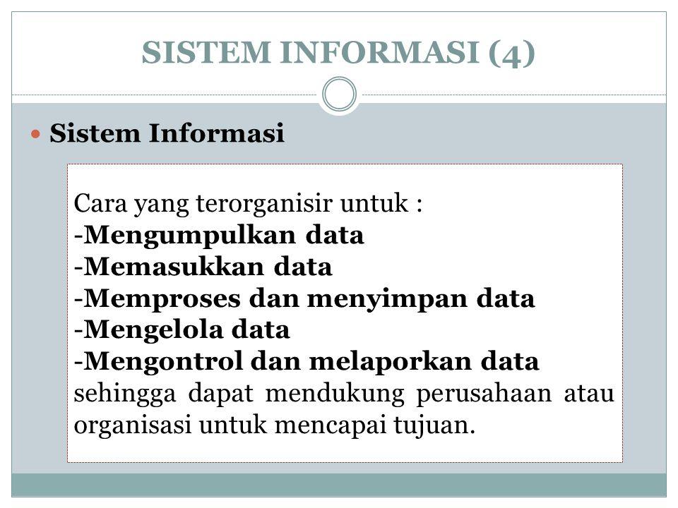 SISTEM INFORMASI (4) Sistem Informasi Cara yang terorganisir untuk : -Mengumpulkan data -Memasukkan data -Memproses dan menyimpan data -Mengelola data