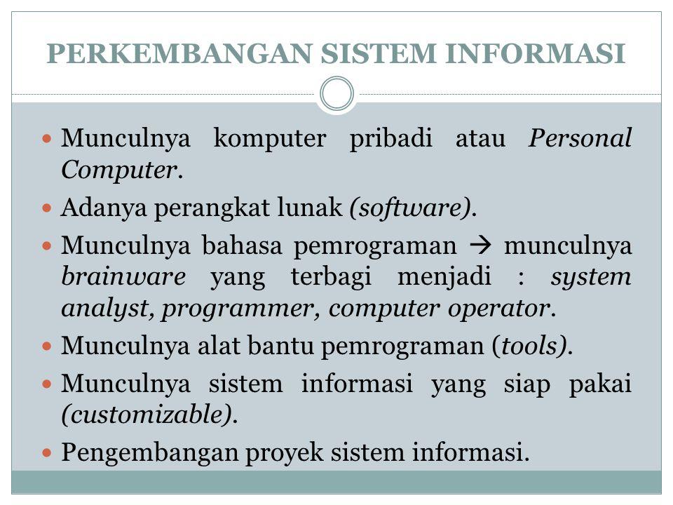 PERKEMBANGAN SISTEM INFORMASI Munculnya komputer pribadi atau Personal Computer. Adanya perangkat lunak (software). Munculnya bahasa pemrograman  mun