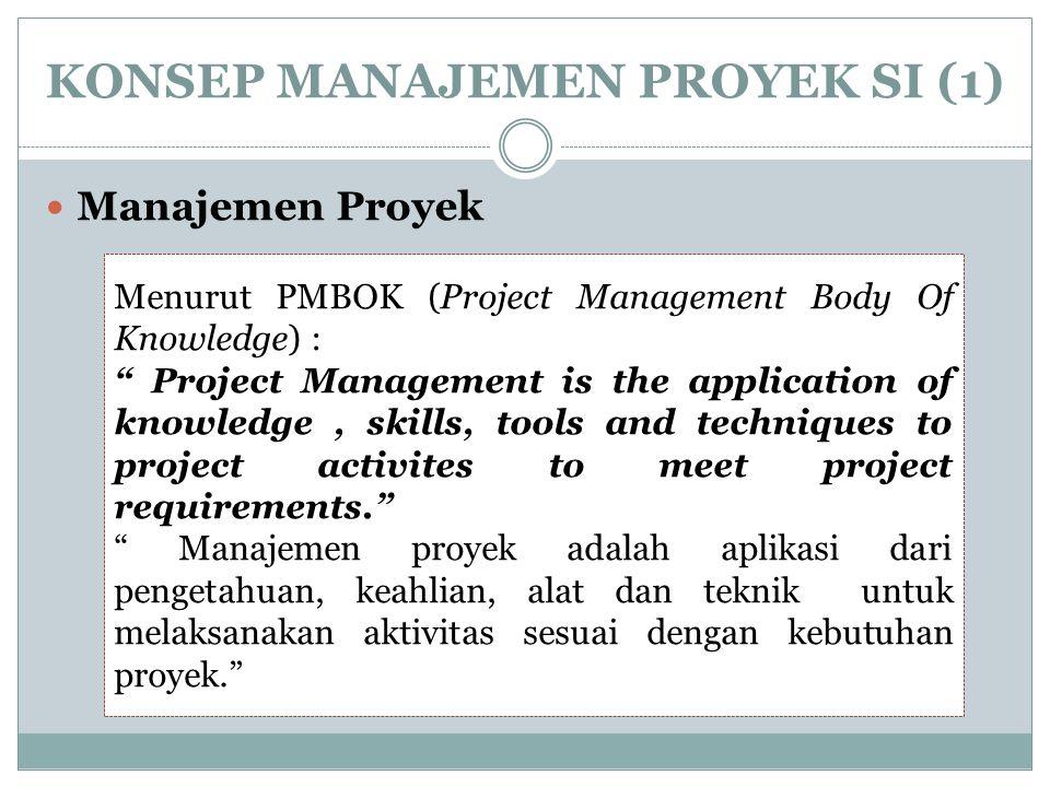 """KONSEP MANAJEMEN PROYEK SI (1) Manajemen Proyek Menurut PMBOK (Project Management Body Of Knowledge) : """" Project Management is the application of know"""