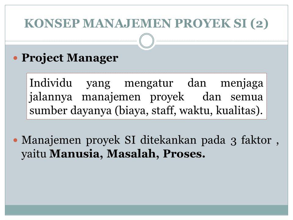 KONSEP MANAJEMEN PROYEK SI (2) Project Manager Manajemen proyek SI ditekankan pada 3 faktor, yaitu Manusia, Masalah, Proses. Individu yang mengatur da