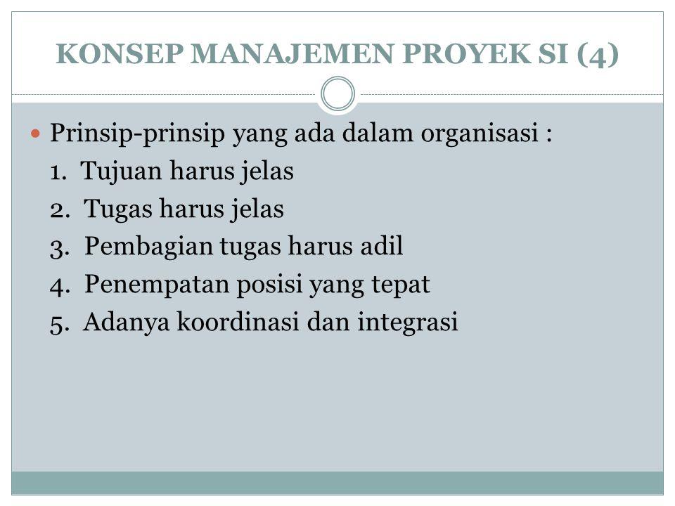 KONSEP MANAJEMEN PROYEK SI (4) Prinsip-prinsip yang ada dalam organisasi : 1. Tujuan harus jelas 2. Tugas harus jelas 3. Pembagian tugas harus adil 4.