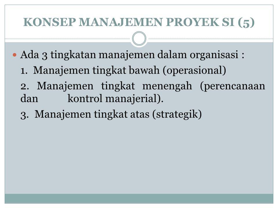 KONSEP MANAJEMEN PROYEK SI (5) Ada 3 tingkatan manajemen dalam organisasi : 1. Manajemen tingkat bawah (operasional) 2. Manajemen tingkat menengah (pe