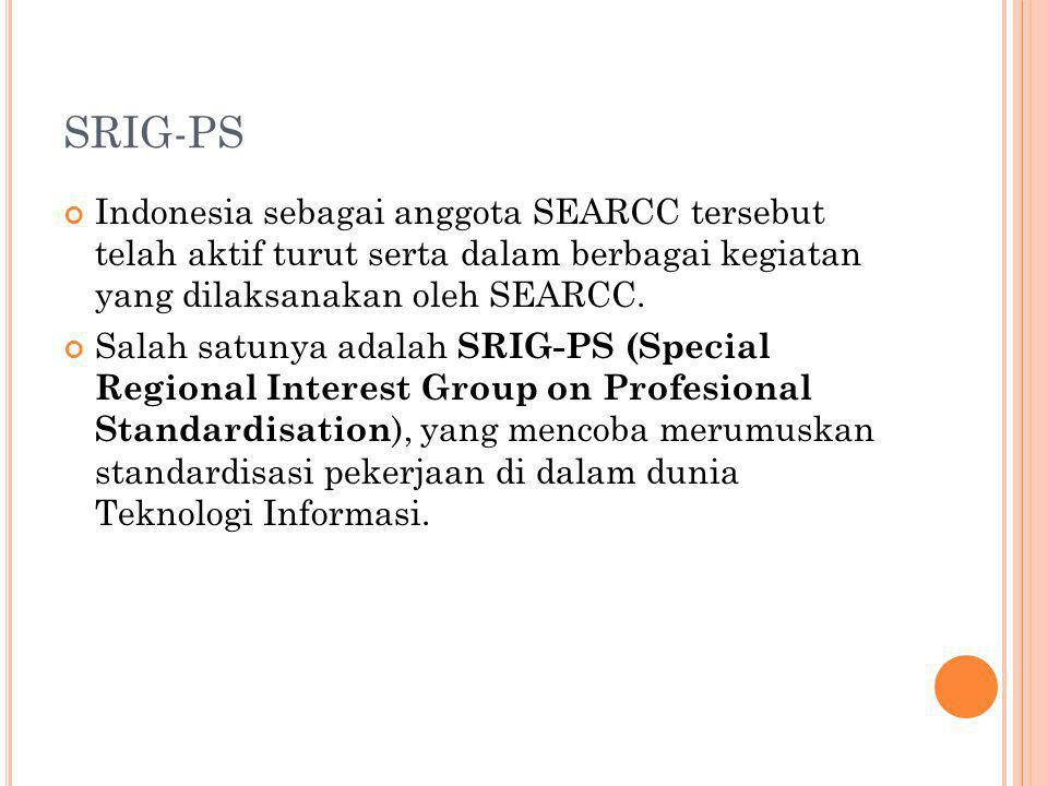 SRIG-PS Indonesia sebagai anggota SEARCC tersebut telah aktif turut serta dalam berbagai kegiatan yang dilaksanakan oleh SEARCC. Salah satunya adalah