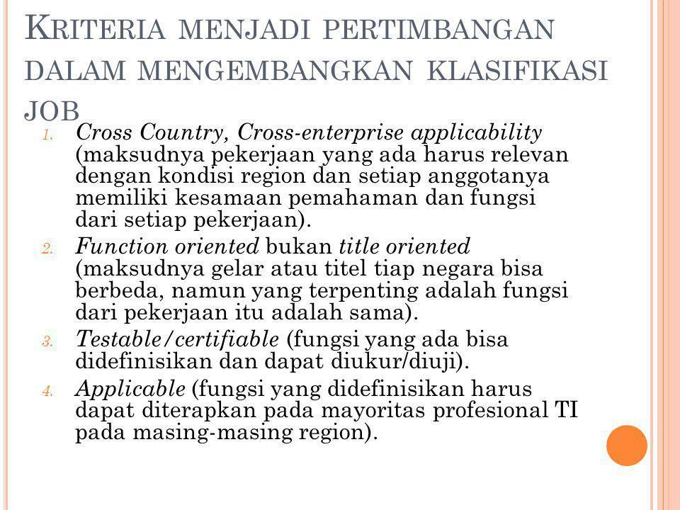 K RITERIA MENJADI PERTIMBANGAN DALAM MENGEMBANGKAN KLASIFIKASI JOB 1. Cross Country, Cross-enterprise applicability (maksudnya pekerjaan yang ada haru