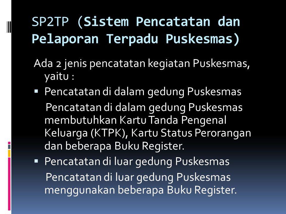 SP2TP (Sistem Pencatatan dan Pelaporan Terpadu Puskesmas) Ada 2 jenis pencatatan kegiatan Puskesmas, yaitu :  Pencatatan di dalam gedung Puskesmas Pe