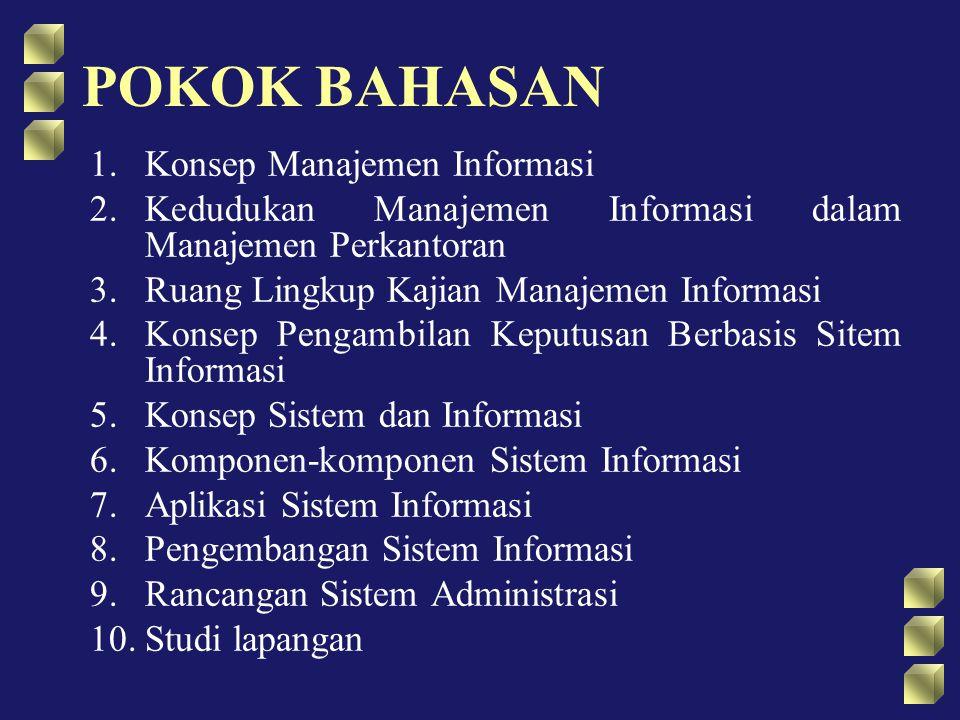 POKOK BAHASAN 1.Konsep Manajemen Informasi 2.Kedudukan Manajemen Informasi dalam Manajemen Perkantoran 3.Ruang Lingkup Kajian Manajemen Informasi 4.Ko